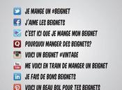 médias sociaux expliqués