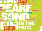 Shakespeare dans Parc 2012