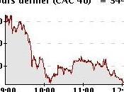 Bourse Paris repart nette baisse