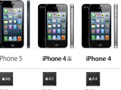 Iphone Evolution Révolution Lifting
