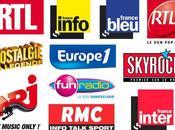 Audiences radio 2012: reste devant RTL, Europe talonnée