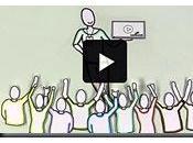 Rechercher trouver vidéos pédagogiques d'un seul coup