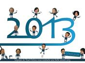 Trad Online vous souhaite meilleurs voeux pour l'année 2013