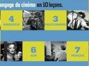 Cinémathèque Luxembourg Travelling MacGuffin Tout langage cinéma leçons