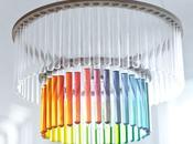 lustre inspiré Marie Curie