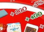 Choisir meilleur linker pour votre 3DS/DSi