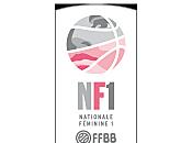 NF1: Stabilité mise l'Avenir Rennes.
