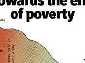 libre échange sauve monde pauvreté