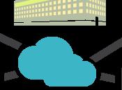 6Fusion préparent bourse cloud