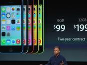 iPhone Flip, flop…