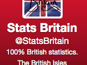 Stats Britain: save Queen!
