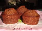 minis muffins Modestie