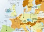 Extrêmes droites mutantes Europe