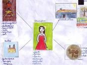 Venez voir cartes heuristiques Cinquièmes vocabulaire Parure