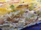 Pain courgettes