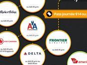 infographie pour connaître tarifs wi-fi avion