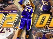 Kobe Bryant, scoreur points