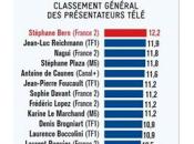 849] Stéphane Bern présentateur préféré français
