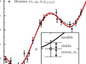 POUVOIR IMAGINAIRE 366) :homo mathematicus suite