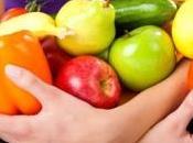 Après-CANCER SEIN: bénéfices d'interventions nutritionnelles simples Journal Academy Nutrition Dietetics