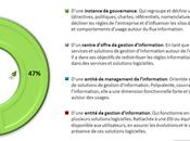 L'instance gouvernance l'information trouve légitimité