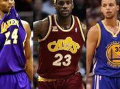 Quel plus gros vendeur maillots NBA?