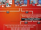 Disney Infinity vendu séparément
