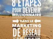 lentes difficiles étapes pour devenir millionnaire dans marketing réseau