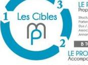 Cibleweb soutient Meet-Pro plateforme reprise d'entreprise