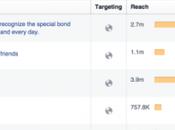 Facebook ajoute onglet vidéos dans statistiques