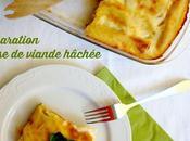 """pastitsio moussakas passant lasagne cannelloni secret sauce """"kima"""""""