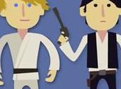 Comprendre Star Wars grand complet deux minutes