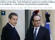 #Hollande, #Sarkozy, #Mélenchon, #LePen renouvellement