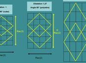 Harmonies polyédriques
