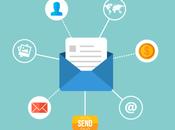 Email marketing piliers plus puissants qu'il faut savoir