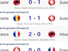 Quel adversaire pour France 8ème finale