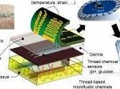 SUTURE: intelligent transmet données wifi plaie Microsystems Nanoengineering