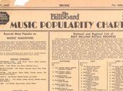 Évolution goûts musicaux 1960 2015