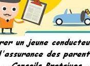 Assurer jeune conducteur l'assurance parents Conseils