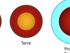 Proxima l'exoplanète plus proche Terre, pourrait être recouverte d'un océan