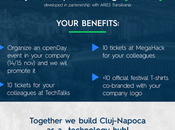 Cluj ville d'avenir, technologique