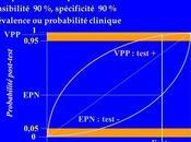 Interlude suite :Les enquètes 'opinion naufrage STATISTIQUES....!