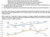 Immigration plus d'expulsions moins régularisations 2015. attend résultats 2016