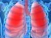 ASTHME mythe pour tiers adultes sous traitement JAMA