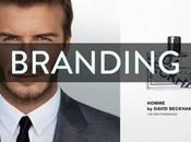 Qu'est-ce Branding outil management marque