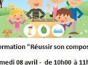 Réussir compost avril Nice
