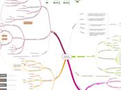 Introduction Systèmes d'Information