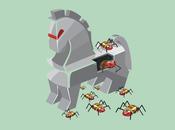 Chevaux Troie plus utilisés hackers
