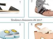 Tendance chaussures 2017