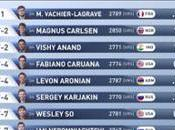 Sinquefield Vachier-Lagrave devant Carlsen Anand